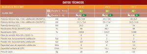 Datos Tecnicos Caldera Ferroli Bluhelix Tech RRT