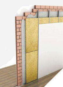 aislamiento de paredes y ático