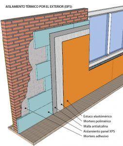inercia termica exterior