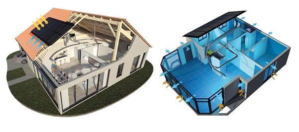 Aerovoltaico su funcionamiento