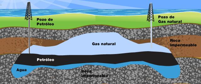 Dónde Está El Gas Natural