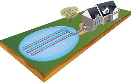 Mantenimiento unidad geotérmica