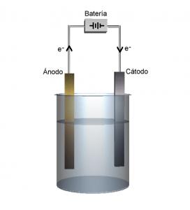 celda electrica