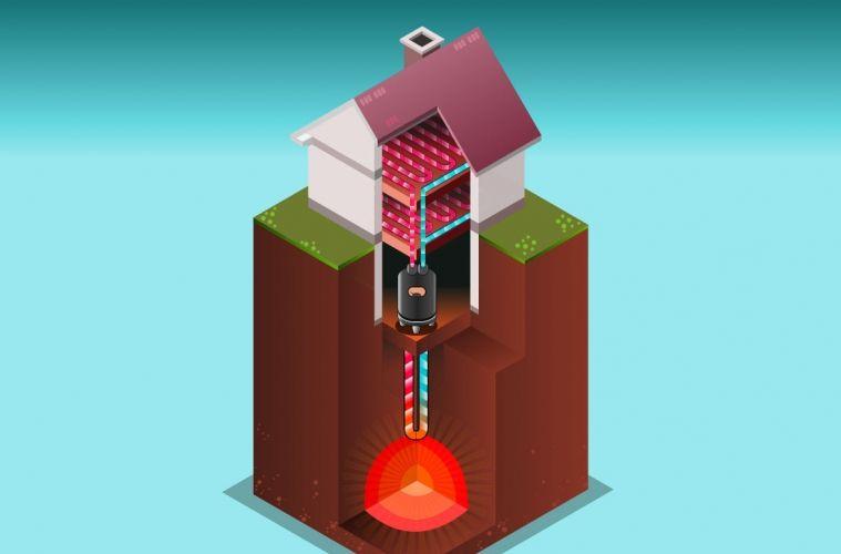 Bombas de calor de energía geotermica