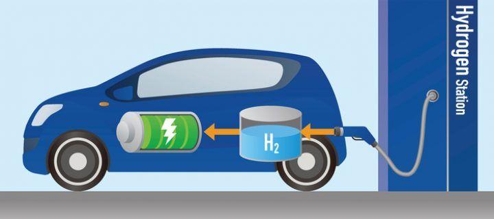 Baterías de iones de litio de Tesla