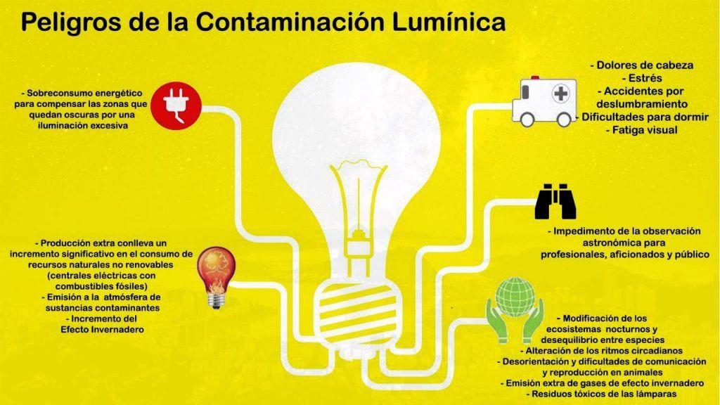 efectos de la contaminación luminica