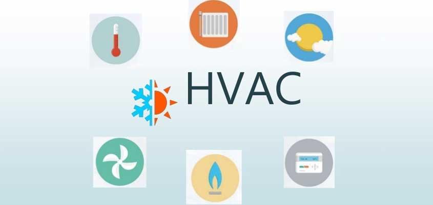 Qué significa el término HVAC