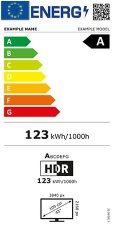 Etiqueta energética Televisores y pantallas electrónicas
