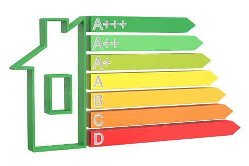 Consejos para limitar el consumo de energía en el hogar